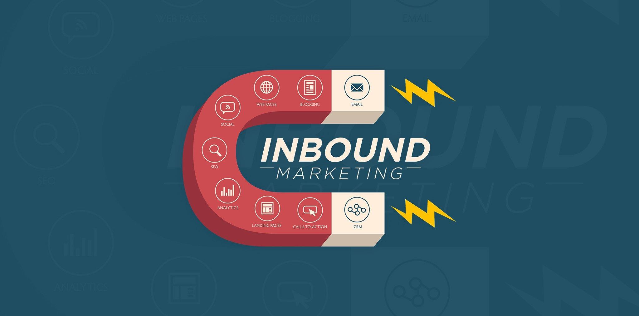 How Effective is Inbound Marketing – Statistics and Trends