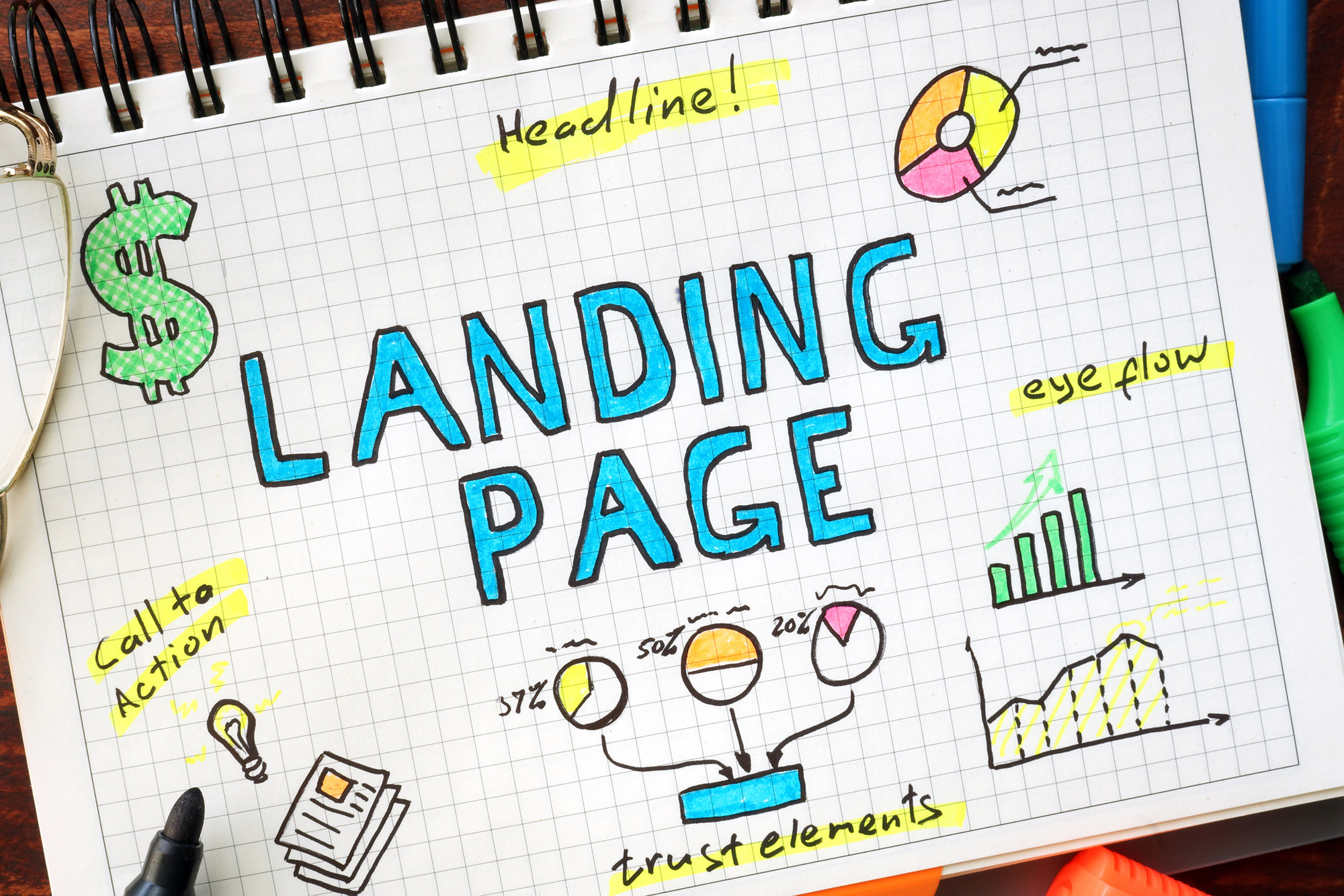 5 Essential Features of a Good Landing Page