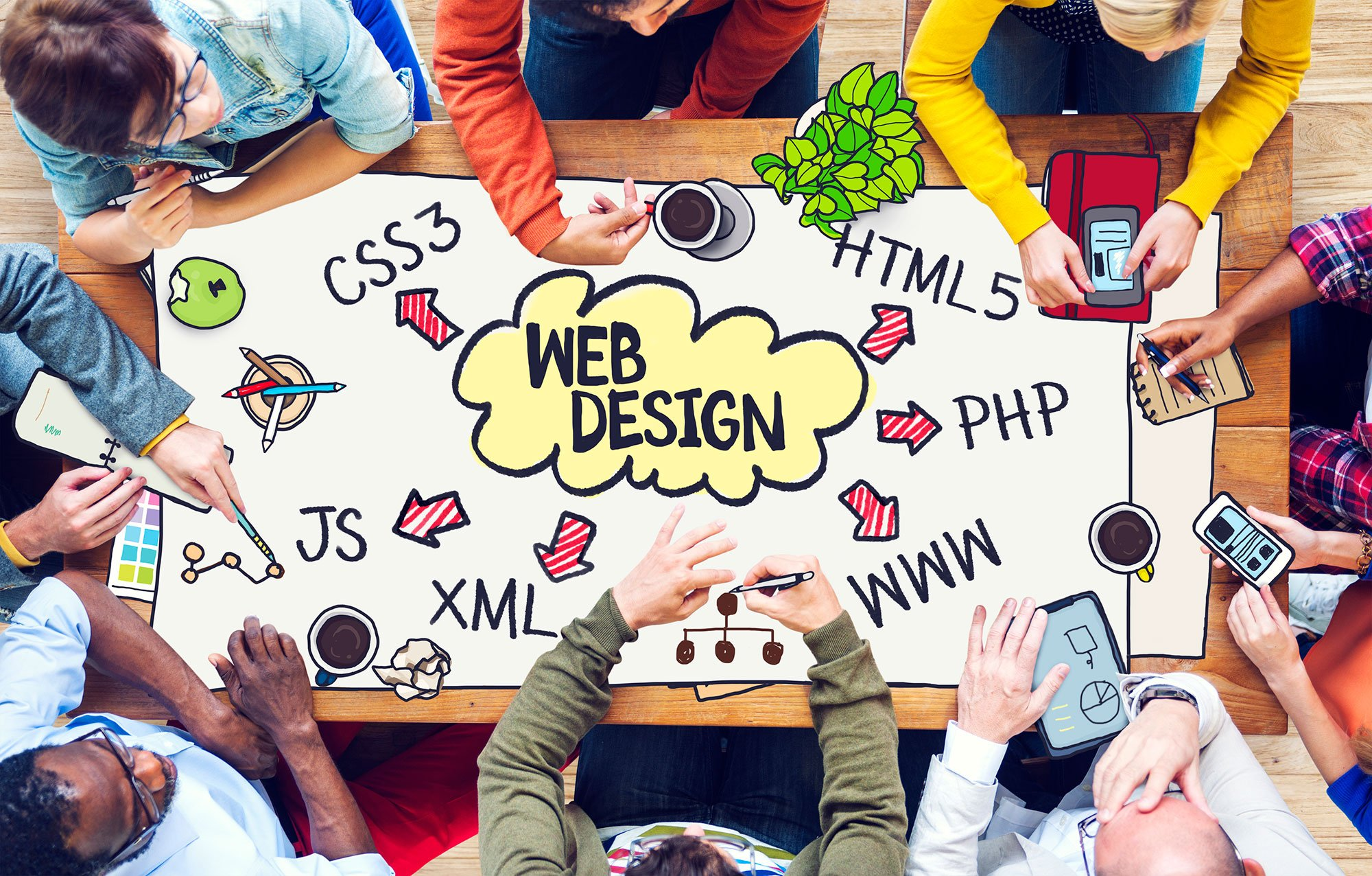 5 Reasons that you should Invest in a Website
