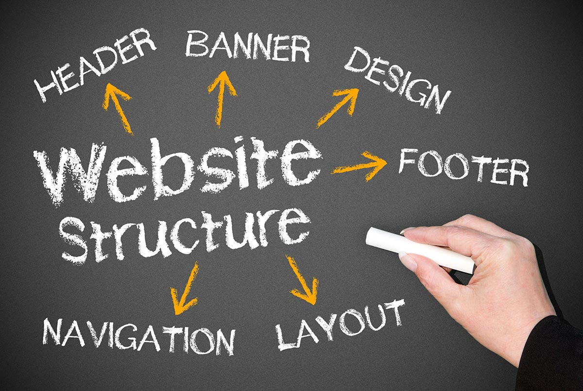 Must have features of local business websites