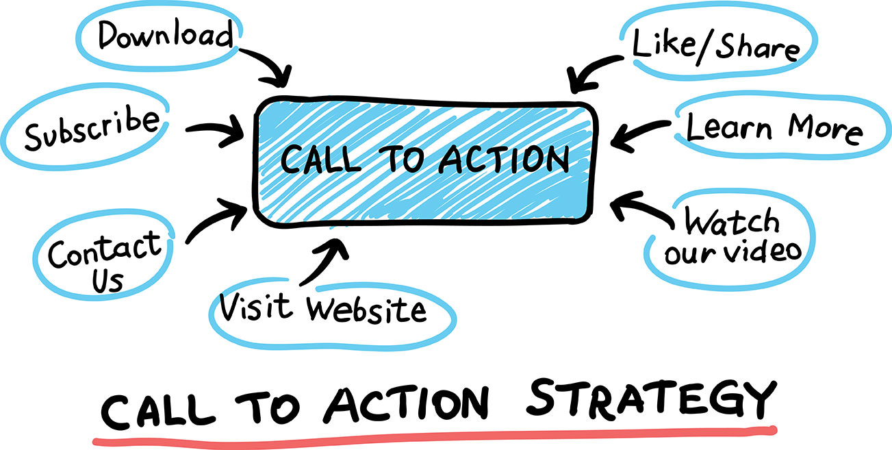 Five best practices of call-to-action button design