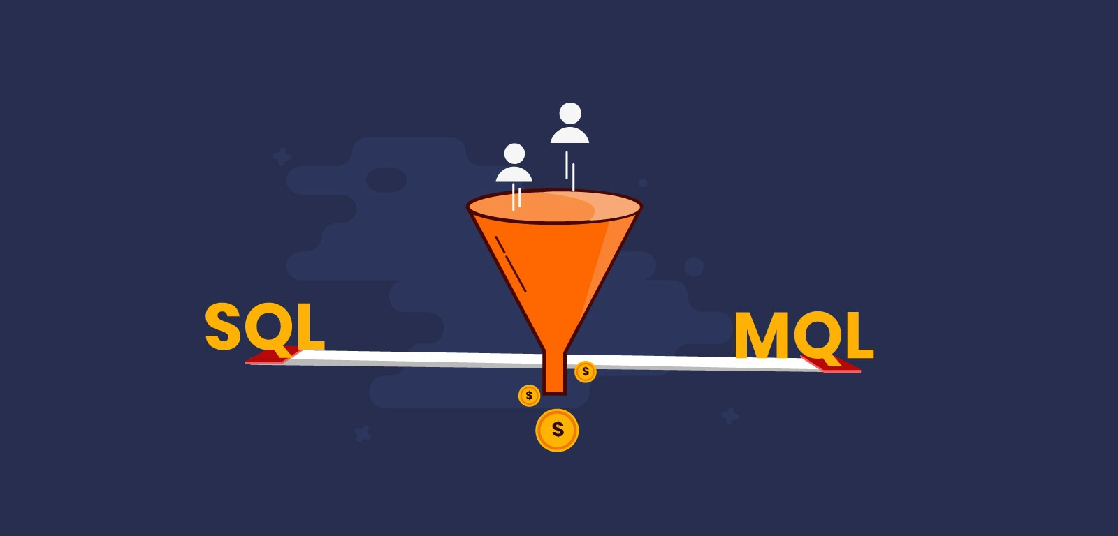 Differences between SQL and MQL